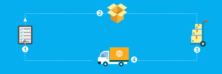 magento 2 shipping extension
