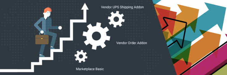 multivendor marketplace extension