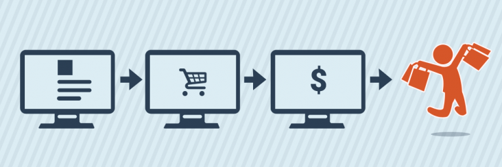 Multi-Vendor Marketplace extension for Magento 2