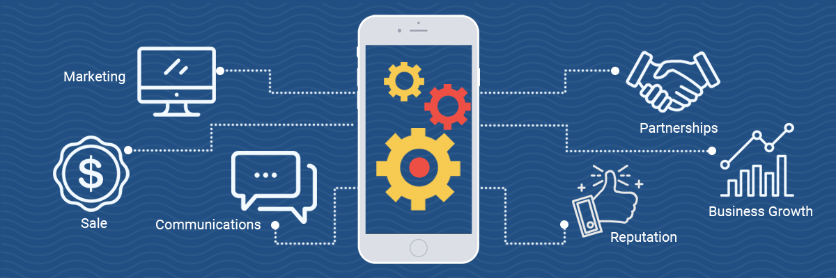 What Are the Benefits of Mobile Apps in The Business World?