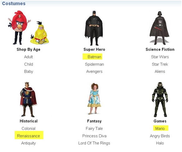 Costume Content Optimization Guidelines of Newegg.com