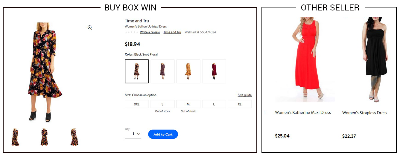 How to win Buy Box on Walmart?