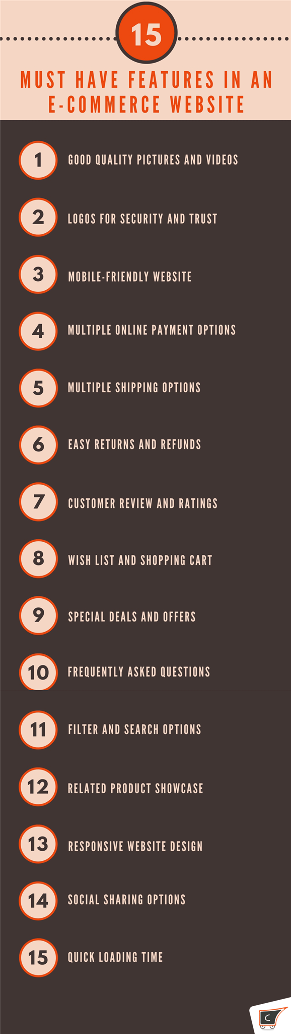 must have features of an ecommerce marketplace website