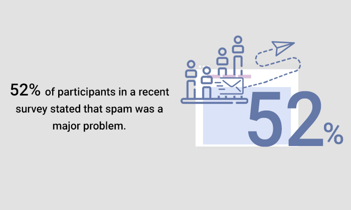 spam email in email marketing campaign