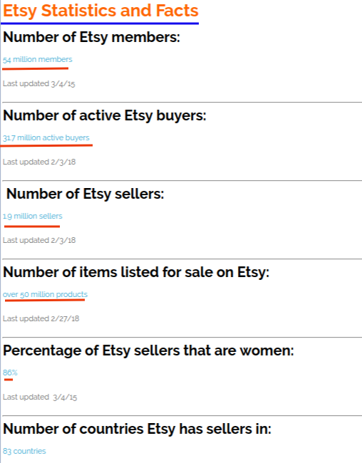 sell on top american marketplaces