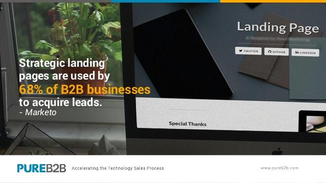 b2b marketing lead generation techniques