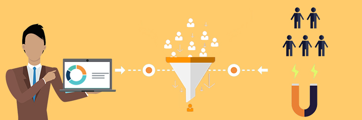 What are the methods to generate leads in B2B marketing?