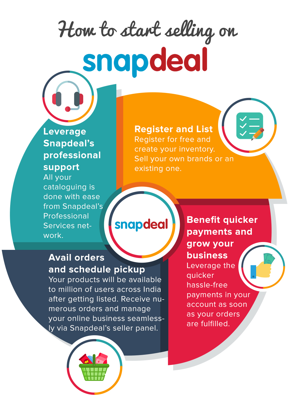 how to sell on snapdeal