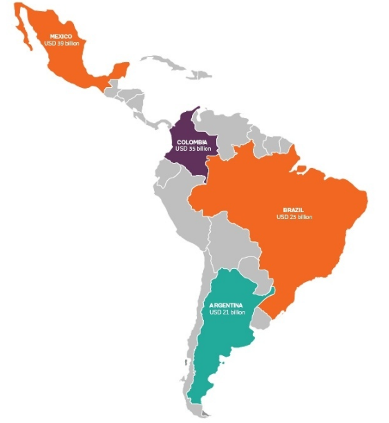 Leading Countries in Latin American eCommerce Marketplace
