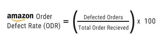 Calculate Amazon Order Defect Rate (ODR)