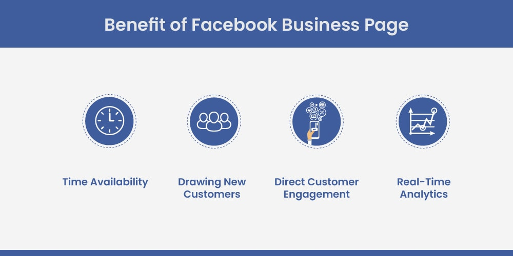 Benefit of Facebook business page