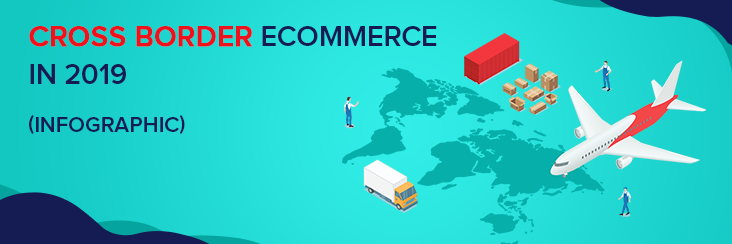 What is cross border eCommerce in 2020 infographic