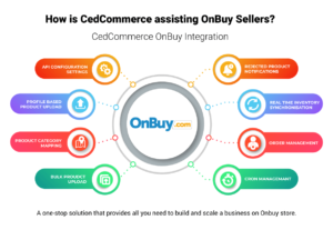OnBuy Assisting Partnership