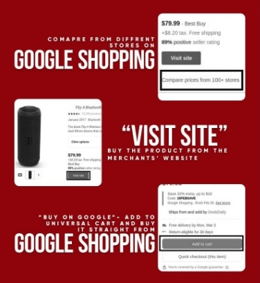 guide to Google Shopping