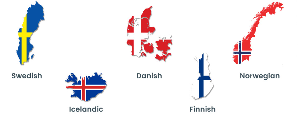 nordic languages eCommerce