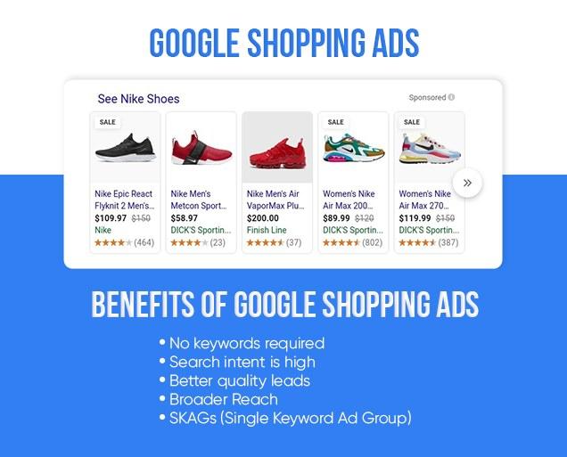 use google shopping