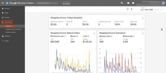 Google shopping retailer standards
