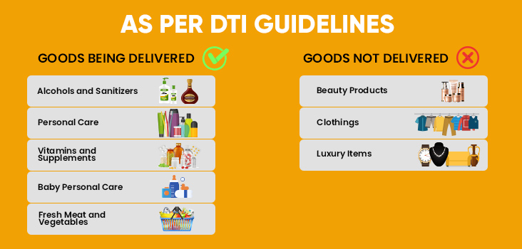 DTI guidelines