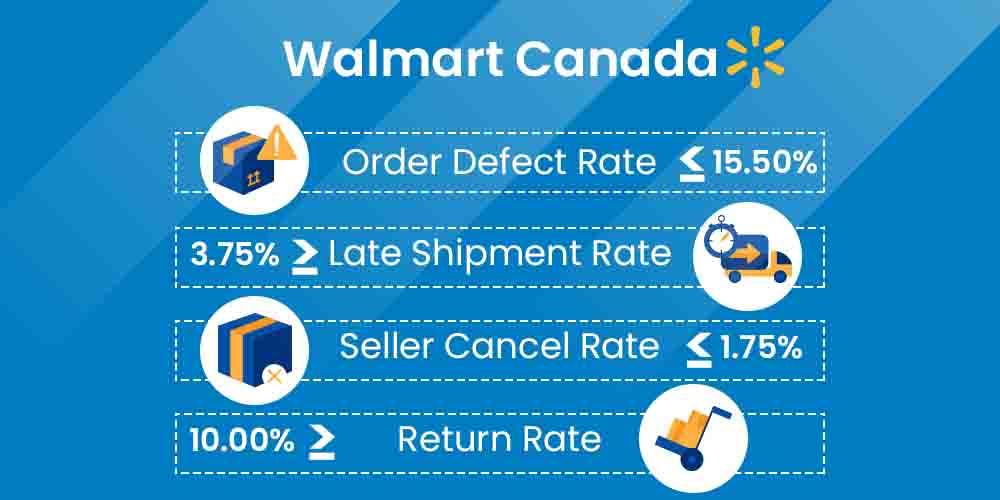 improve your seller metrics on walmart canada