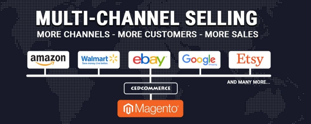 Multi-channel selling with Magento