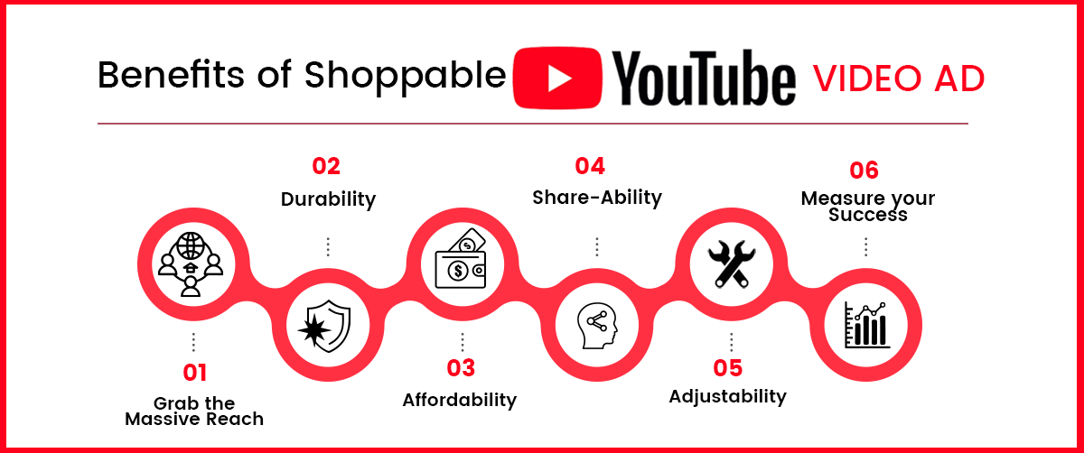 Benefits-of-Shoppable-1200