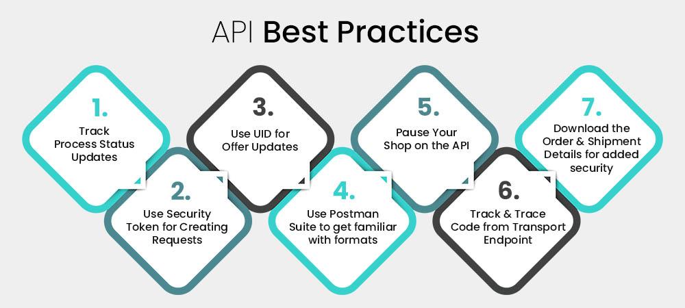 api seller best practice