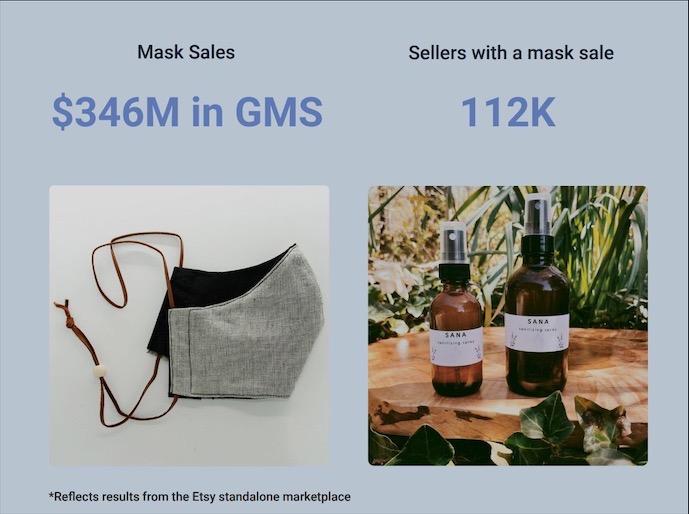 Face masks on Etsy