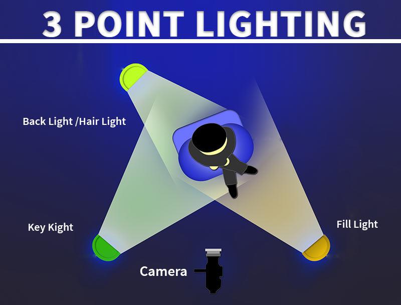 3 point lighting technique