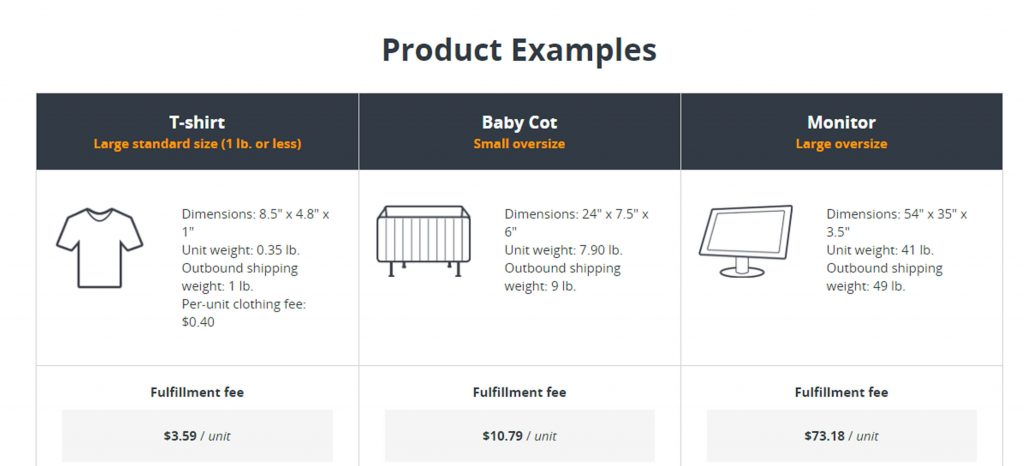 product example