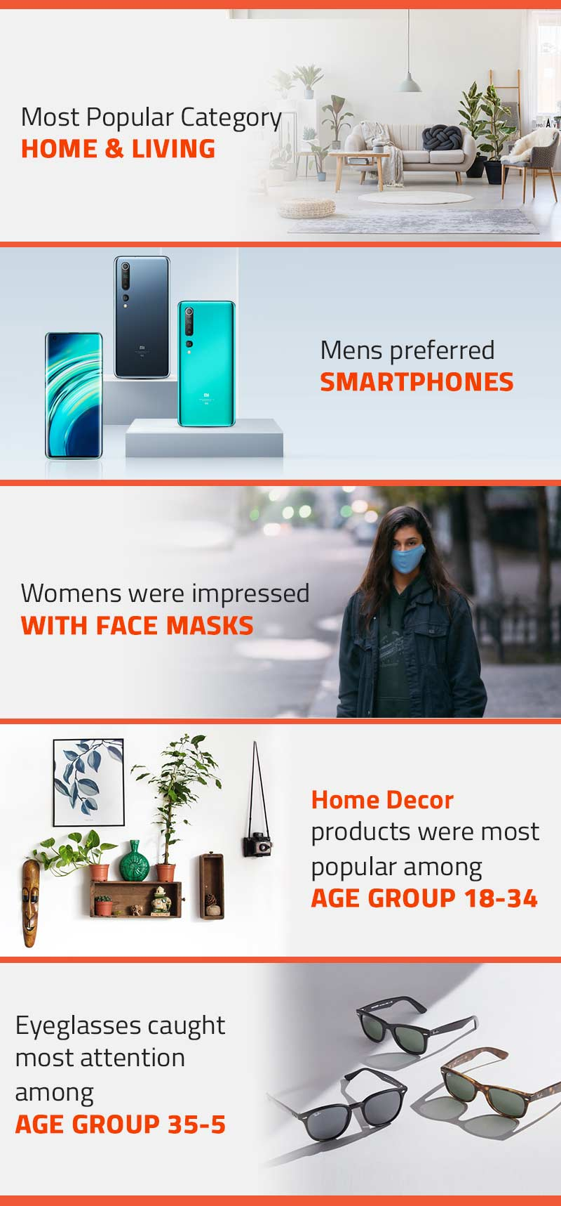 Infographics of 9.9 super shopping day