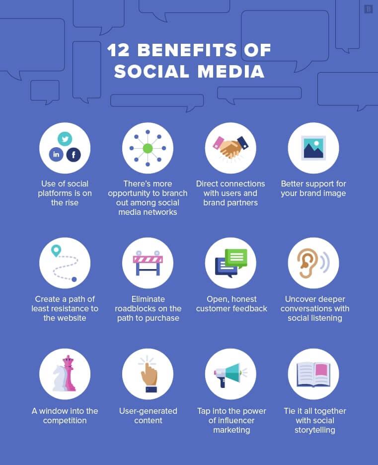 benefits of social media