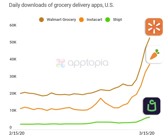 Grocery-delivery apps
