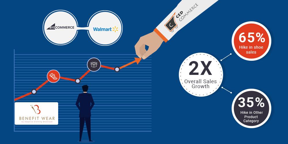 BigCommerce-Walmart case study 1