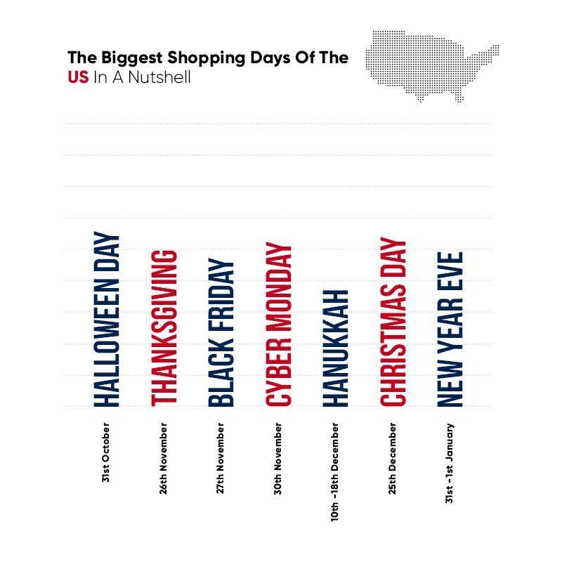 2020 holiday list USA