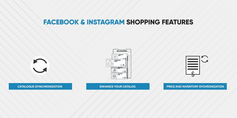 Facebook & Instagram Shopping Connector features