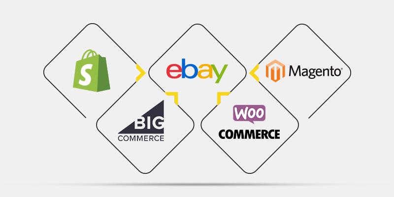 Integrate eBay