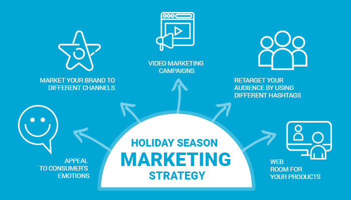 Marketing startegies for festive season 2020