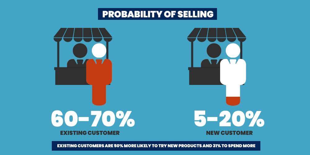 eBay customer retention and loyalty