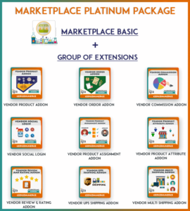 Marketplace platinum package by Cedcommerce