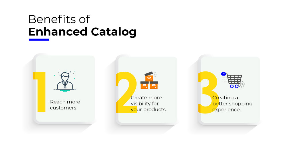 Benefit of enhanced facebook catalog