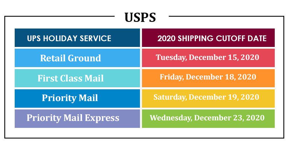 eBay Shipping Option - FedEx Deadline