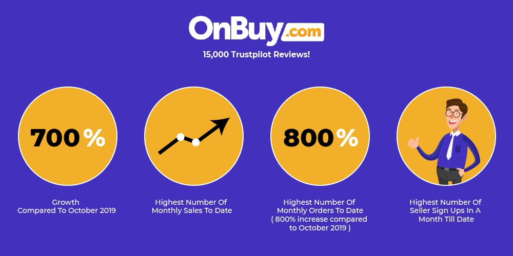 OnBuy October Growth