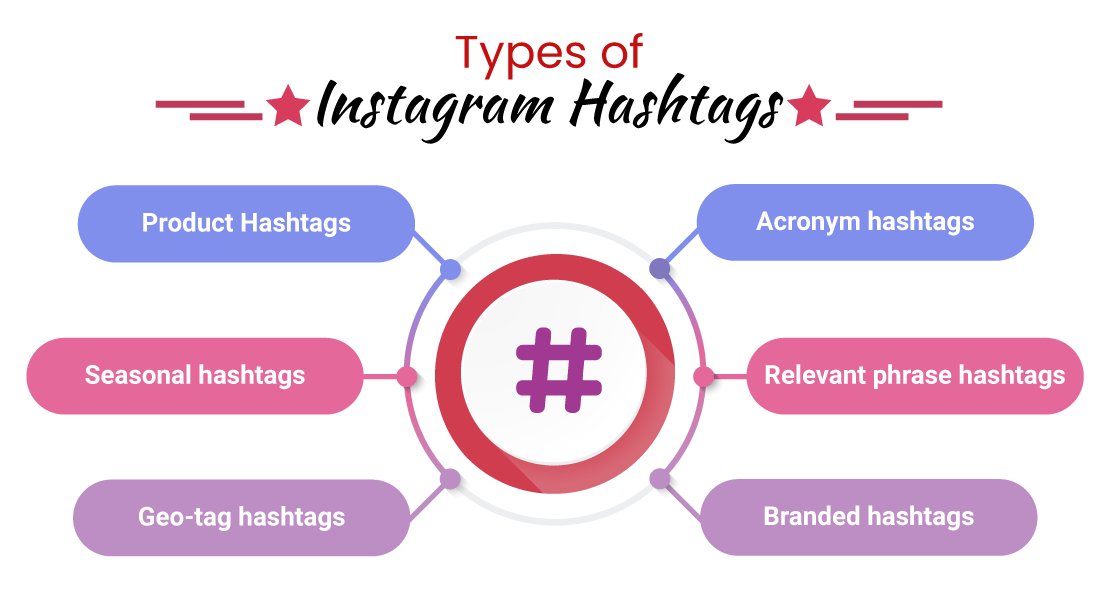 Increase followers on Instagram- product tags
