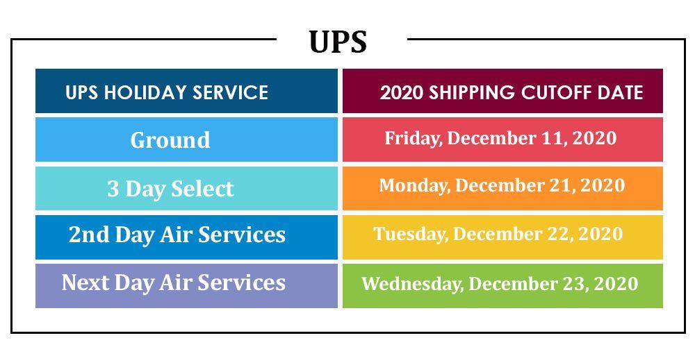 eBay shipping Option - UPS Deadline