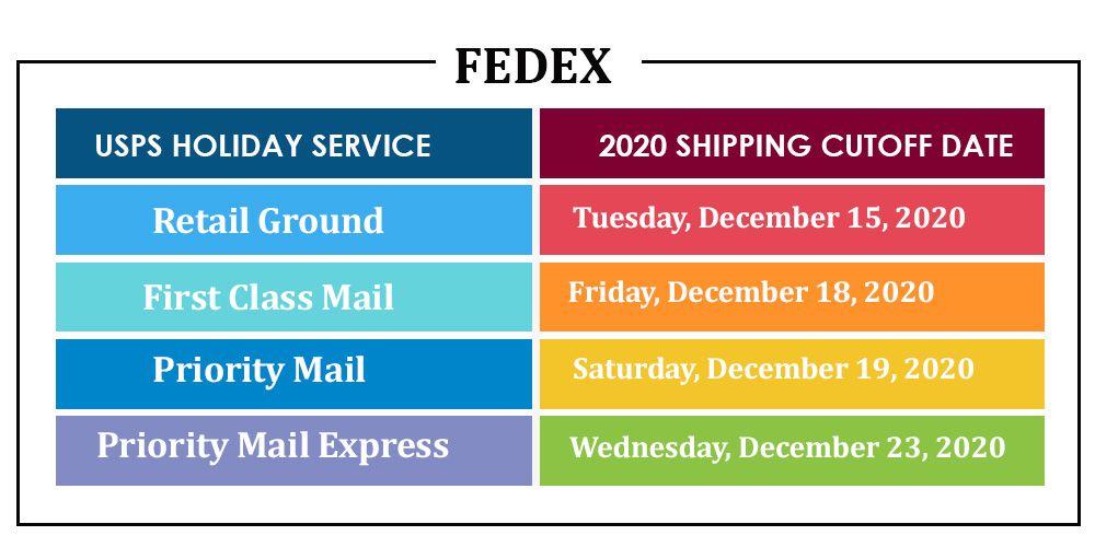 eBay Shipping Option - USPS Deadline