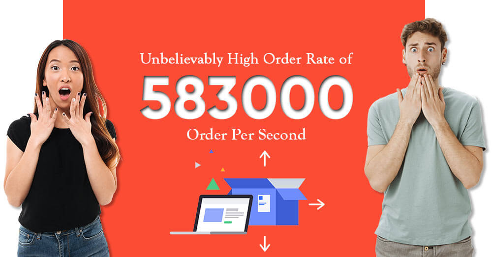 Singles' Day High Order Rate