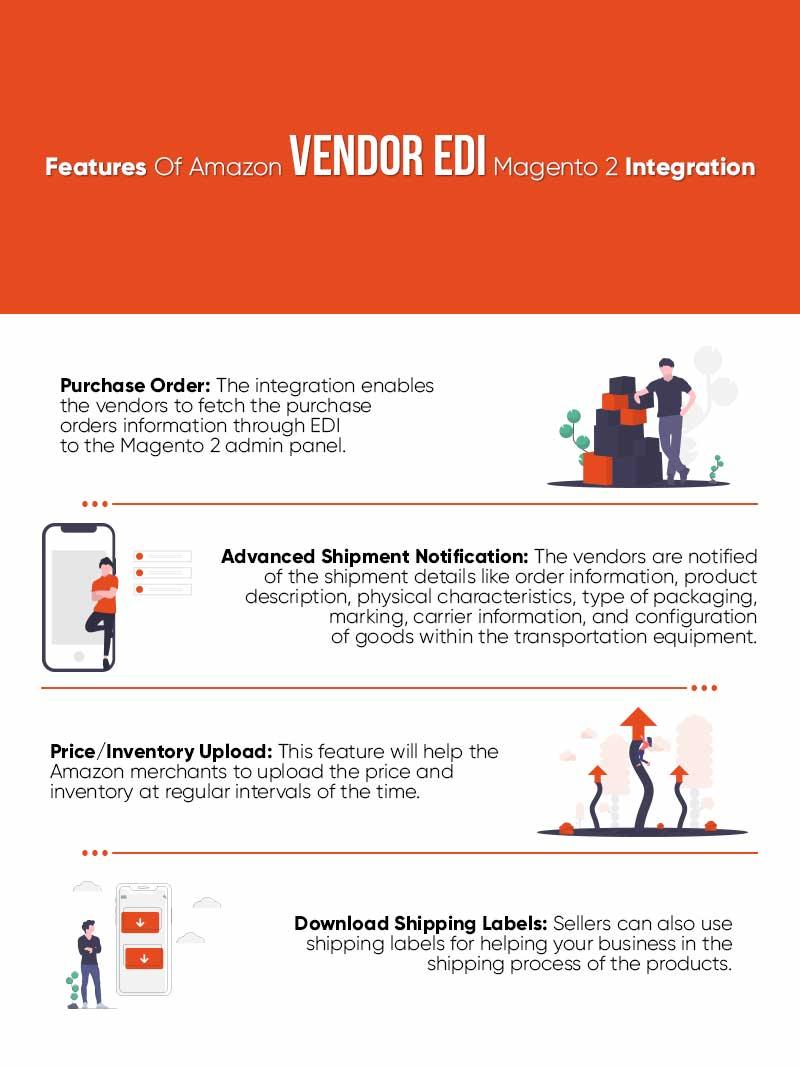 amazon magento 2 infographic