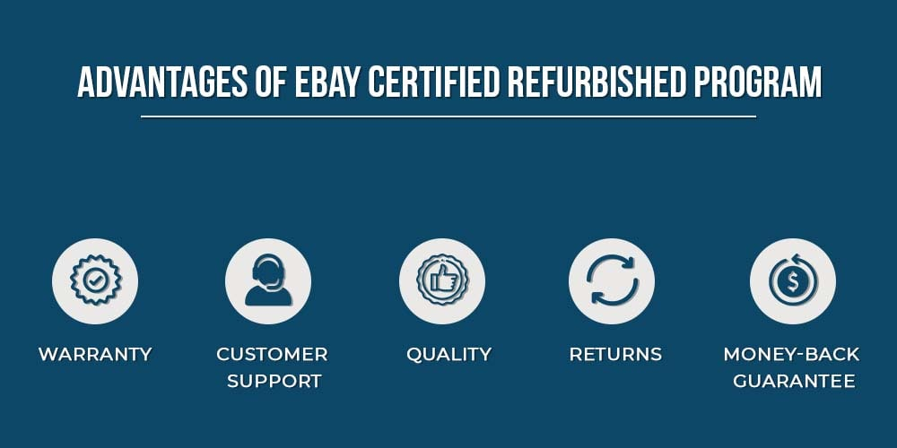 ebay certified refurbished