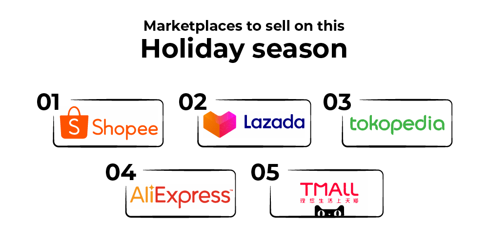 Top marketplaces to sell