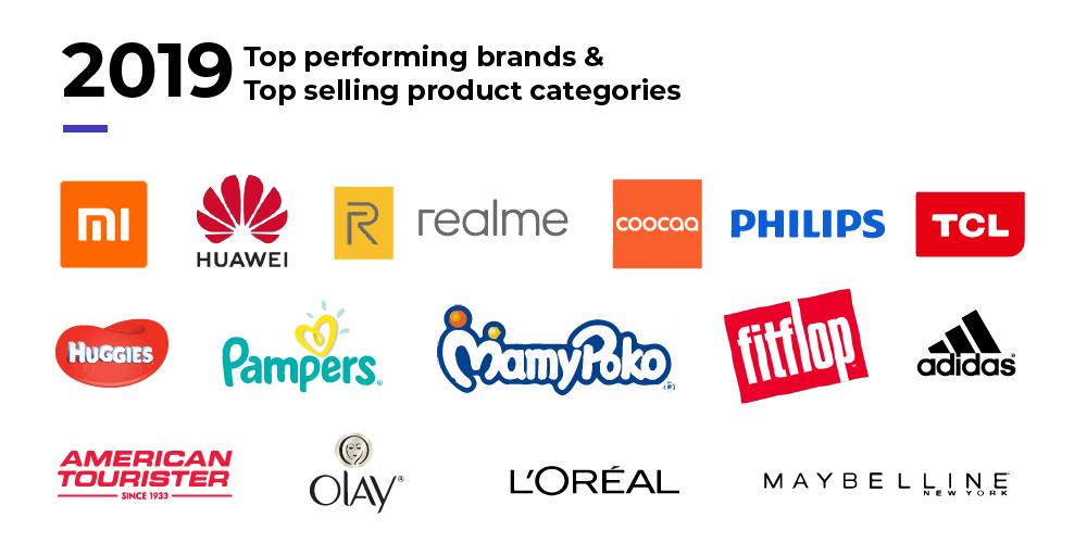 popular brands of 2019